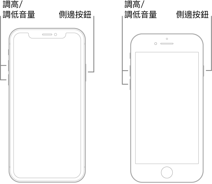 10個你應該知道讓iphone變快的小技巧